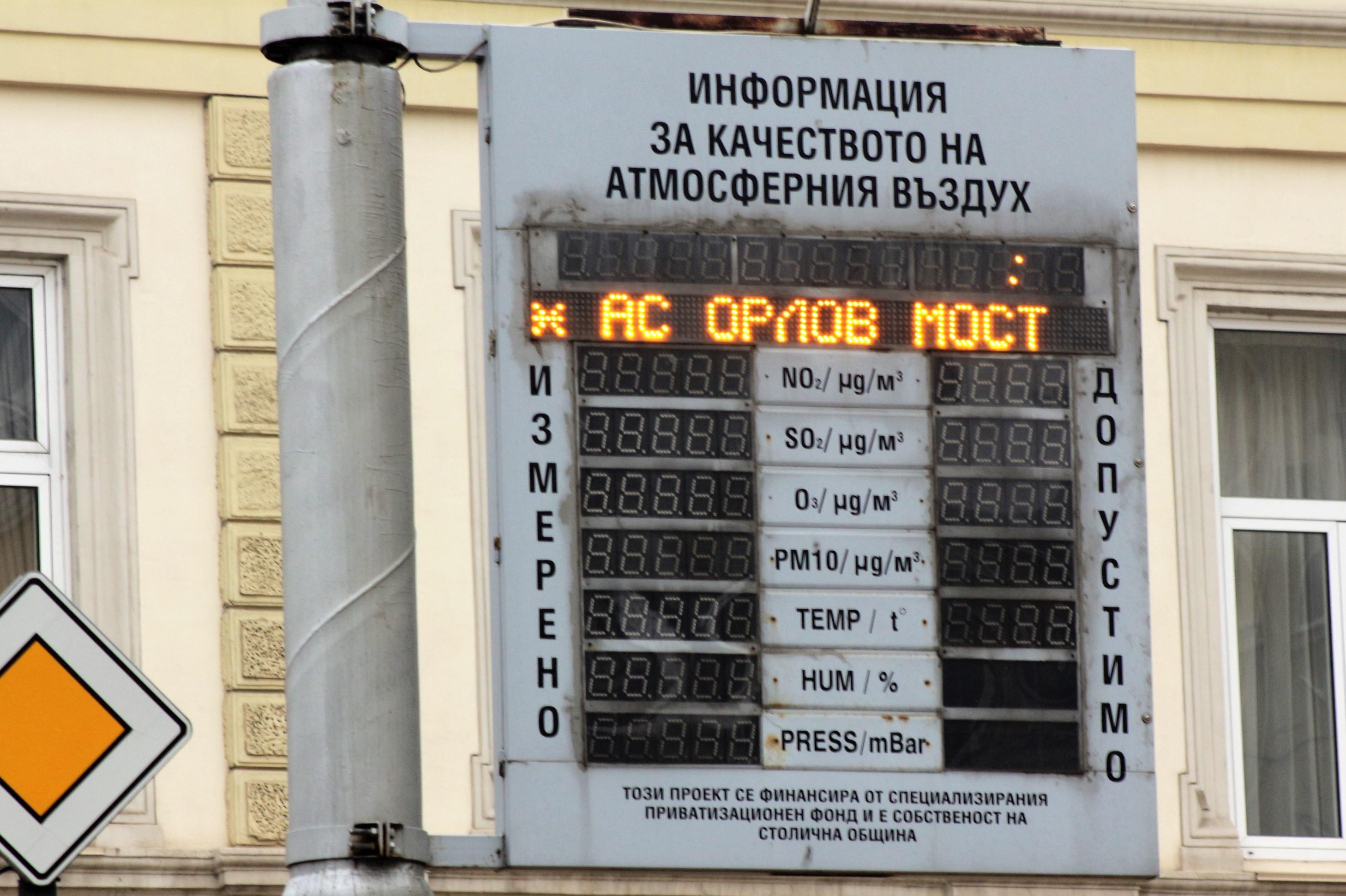 Информационно табло за замърсяването на въздуха в София