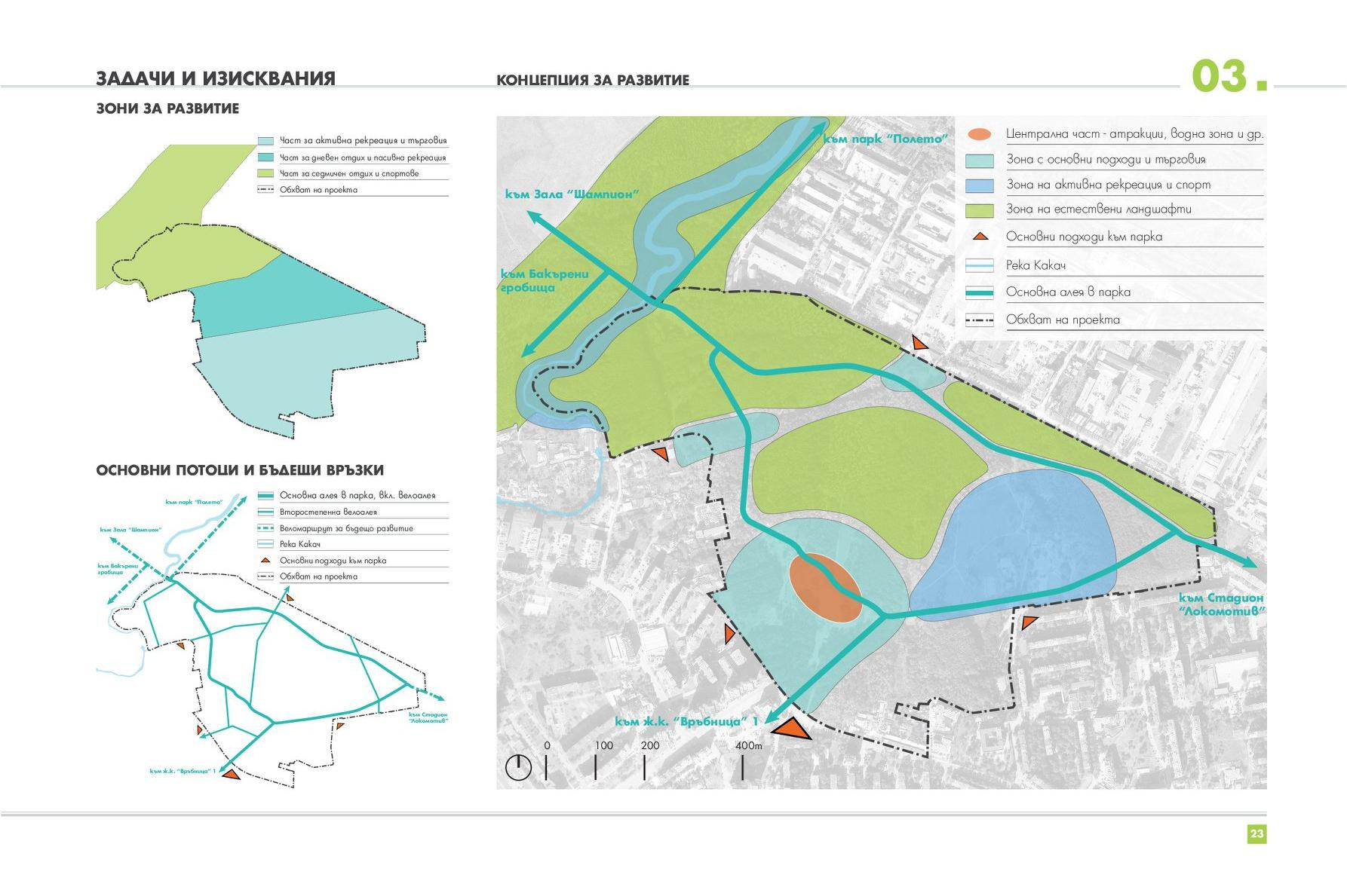 Задание за изработване на проект за ПУП на Северен парк