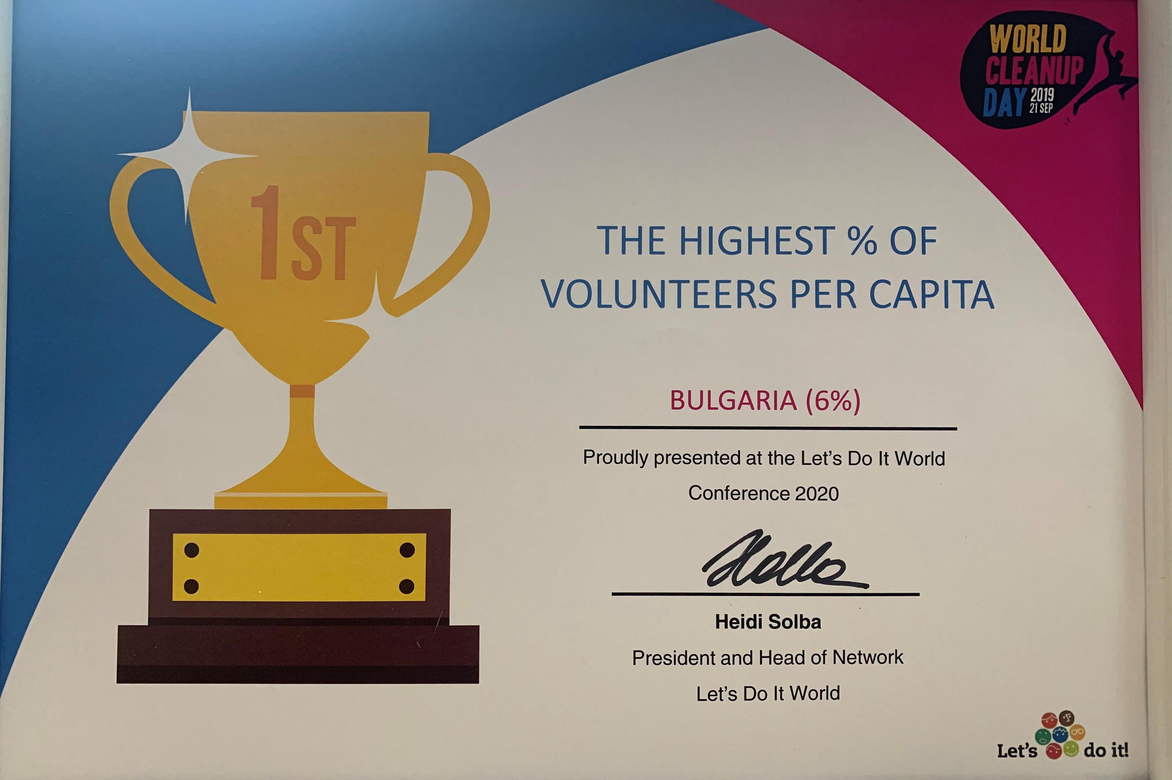 Да изчистим България заедно признание