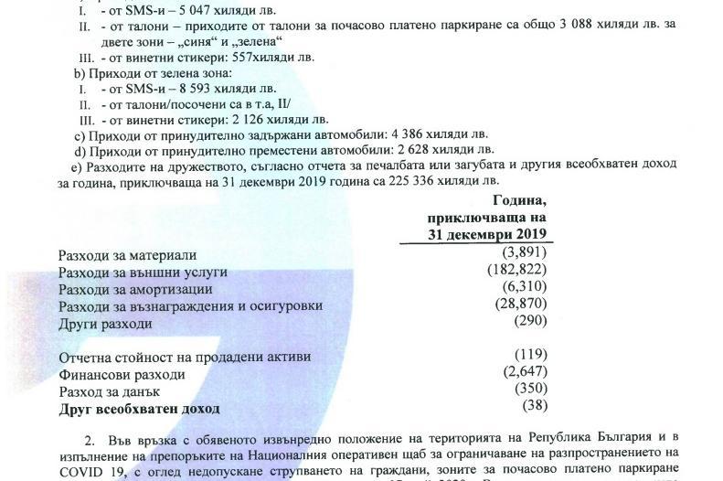 Близо 4,4 млн. лв. са приходите в ЦГМ от скоби и 2,6 млн. лв. от паяк