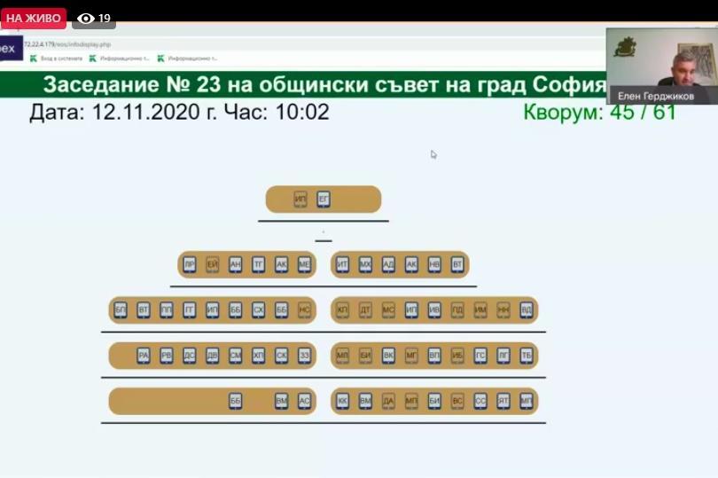 Кметът на София: Следващата седмицата в над 10 ДКЦ-та ще има ковид зона