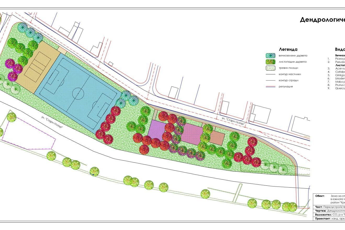 Изграждат парк до незаконна ферма в Челопечене