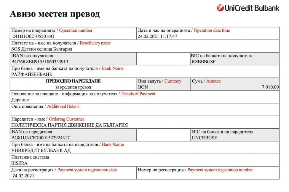 Демократична България безкомпромисна към кмета на район Красно село, оттегл