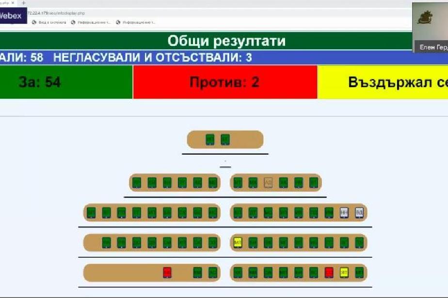 Кметът на София: Бюджет 2021 не е безкрайно число, до 75 млн. лв. са предло