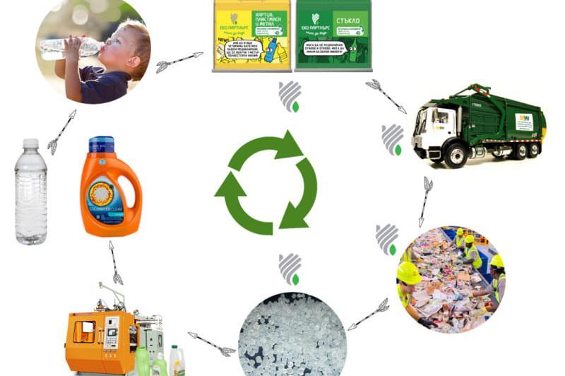"""Район """"Оборище"""" събира опасни отпадъци в края на октомври"""